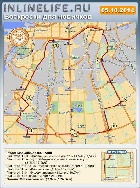 Маршрут НВ 2014-10-05
